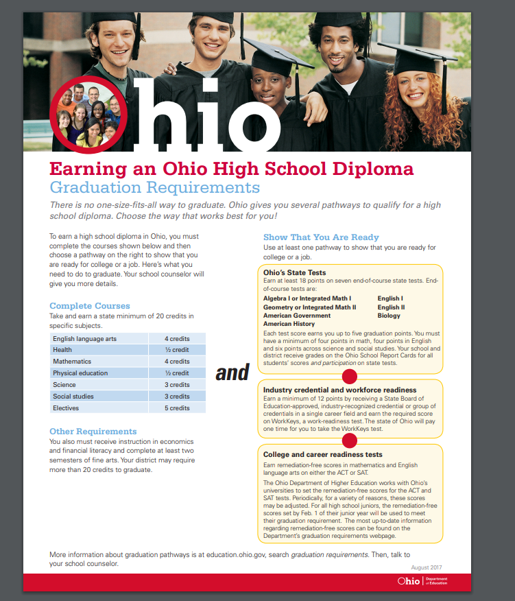 Earning an Ohio High School Diploma for the Class of 2019 and Beyond